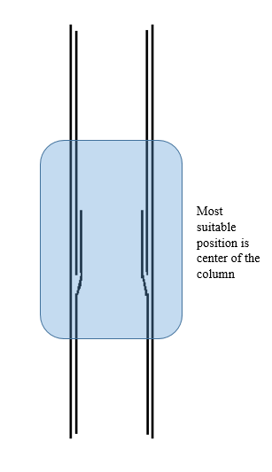 best position for column reinforcement lapping