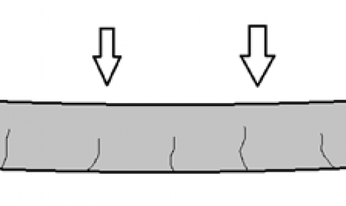 Concrete cracks types and Reasons – The Concise Guide